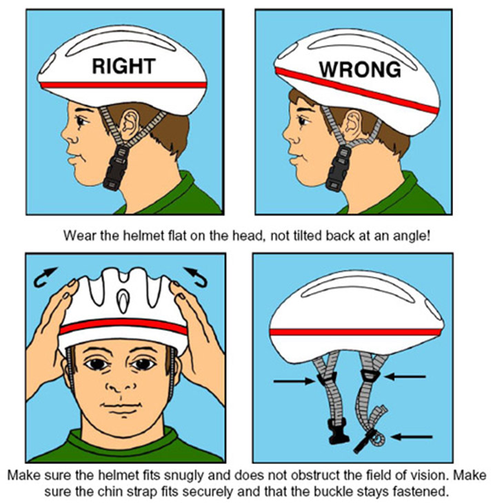 Instructions for Fitting a Helmet