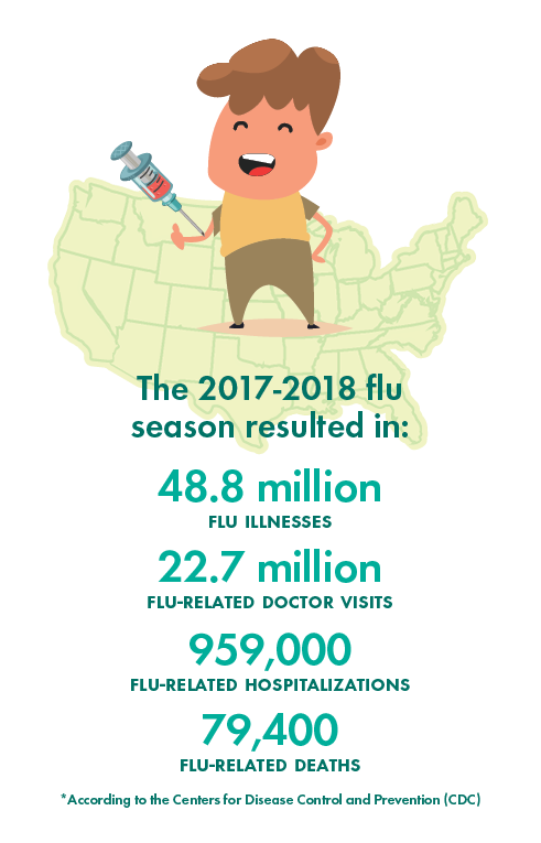 NMC_Flu-Story_assets_US-infographic[2]